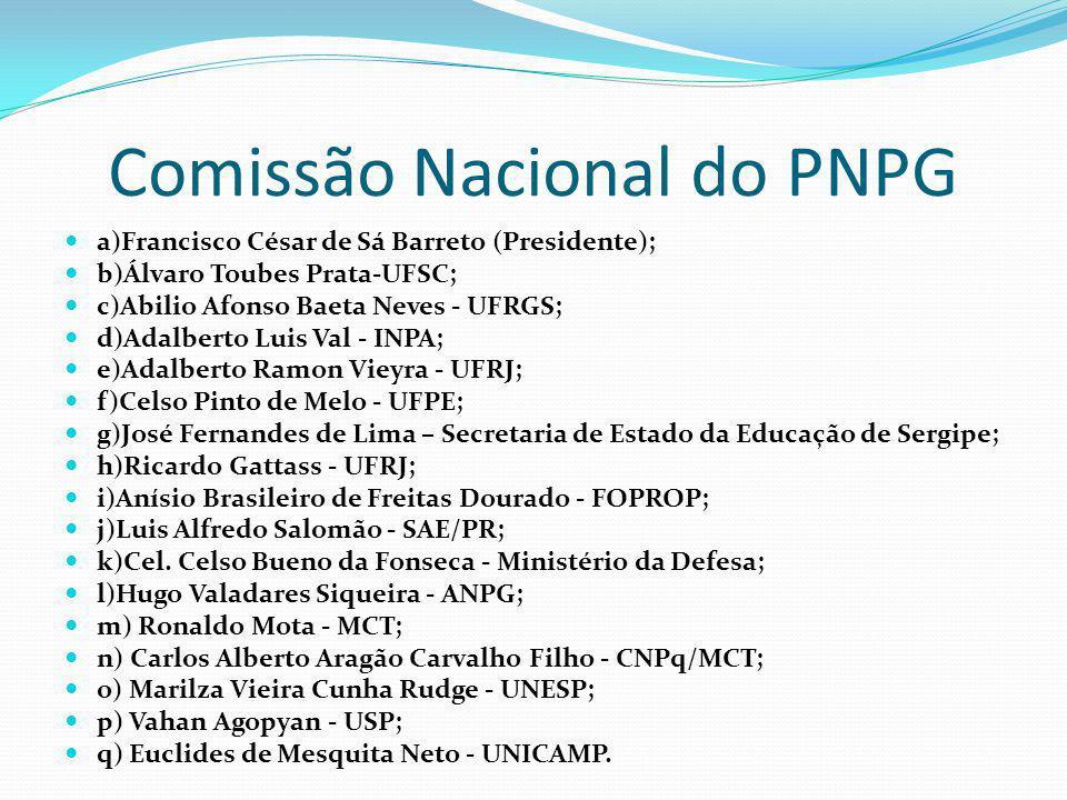 Comissão Nacional do PNPG a)Francisco César de Sá Barreto (Presidente); b)Álvaro Toubes Prata-UFSC; c)Abilio Afonso Baeta Neves - UFRGS; d)Adalberto L