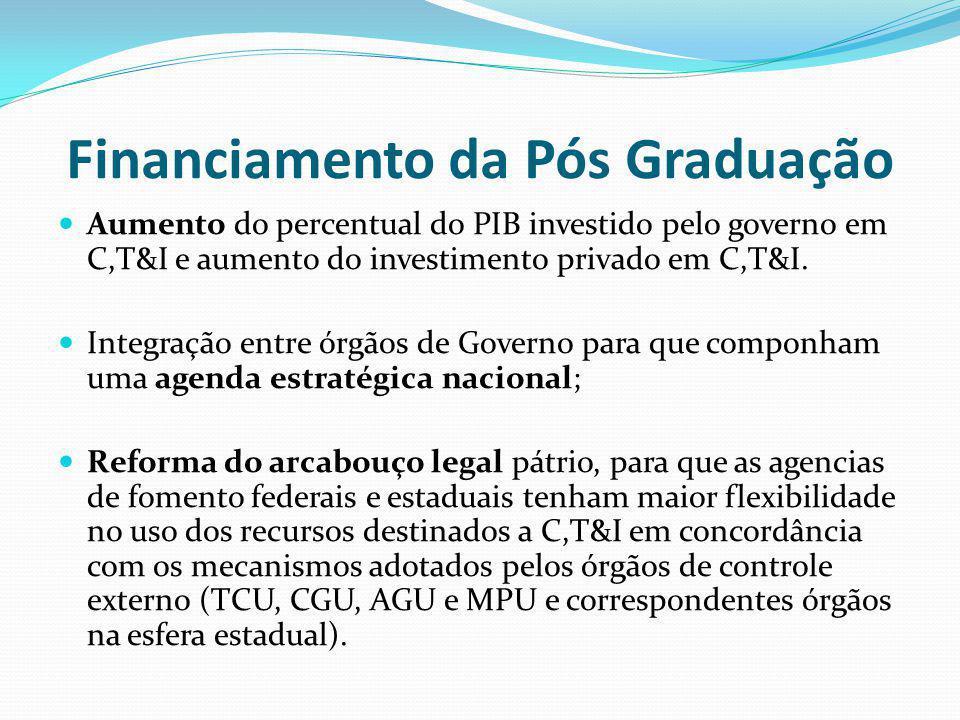 Financiamento da Pós Graduação Aumento do percentual do PIB investido pelo governo em C,T&I e aumento do investimento privado em C,T&I. Integração ent