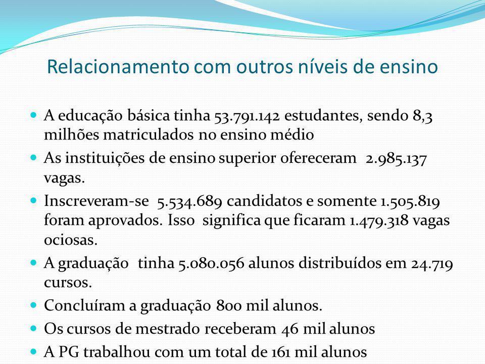 Relacionamento com outros níveis de ensino A educação básica tinha 53.791.142 estudantes, sendo 8,3 milhões matriculados no ensino médio As instituiçõ