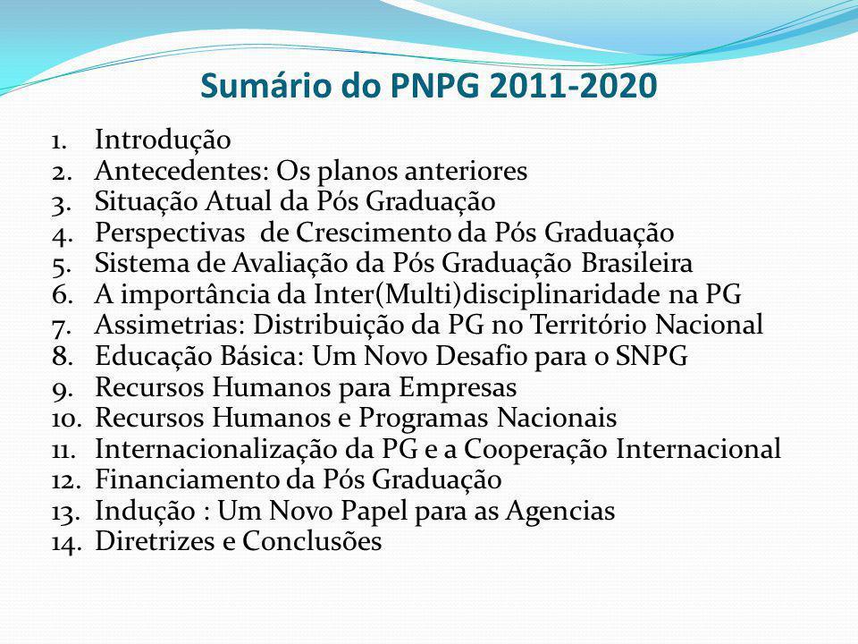 Sumário do PNPG 2011-2020 1.Introdução 2.Antecedentes: Os planos anteriores 3.Situação Atual da Pós Graduação 4.Perspectivas de Crescimento da Pós Gra