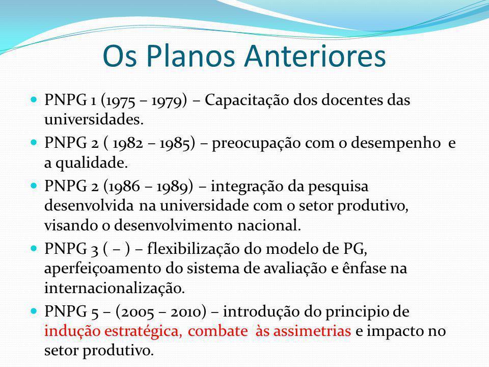 Os Planos Anteriores PNPG 1 (1975 – 1979) – Capacitação dos docentes das universidades. PNPG 2 ( 1982 – 1985) – preocupação com o desempenho e a quali