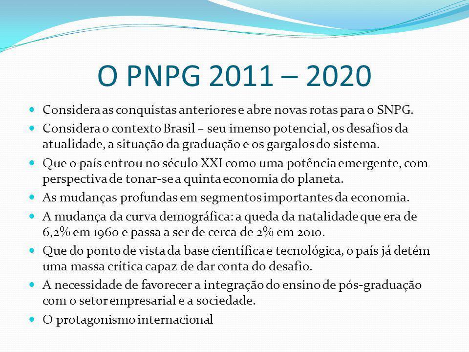 O PNPG 2011 – 2020 Considera as conquistas anteriores e abre novas rotas para o SNPG. Considera o contexto Brasil – seu imenso potencial, os desafios
