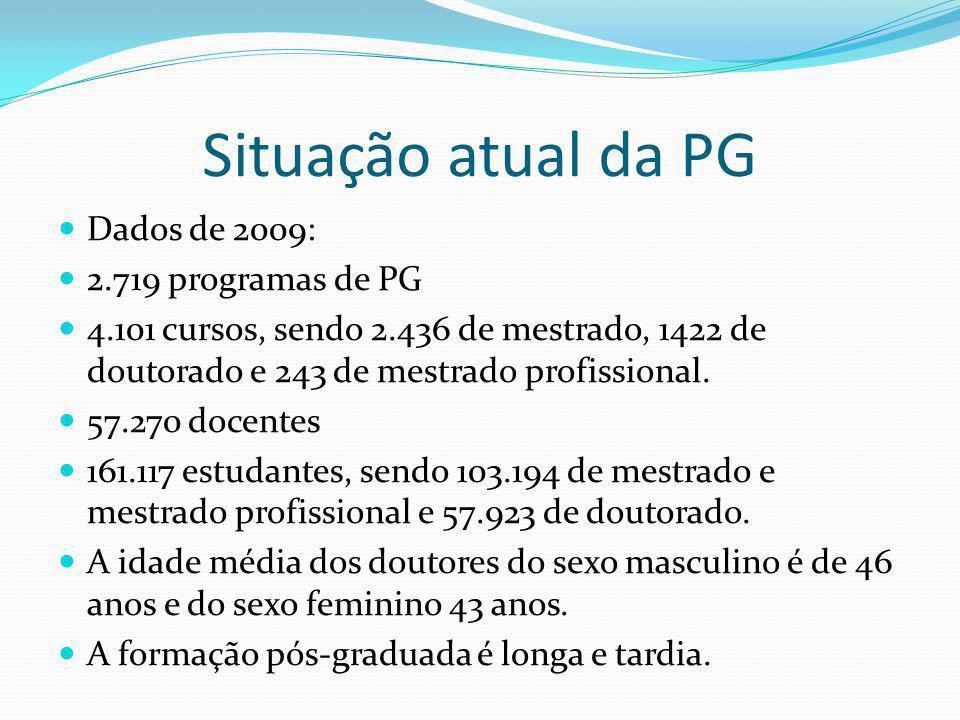Situação atual da PG Dados de 2009: 2.719 programas de PG 4.101 cursos, sendo 2.436 de mestrado, 1422 de doutorado e 243 de mestrado profissional. 57.