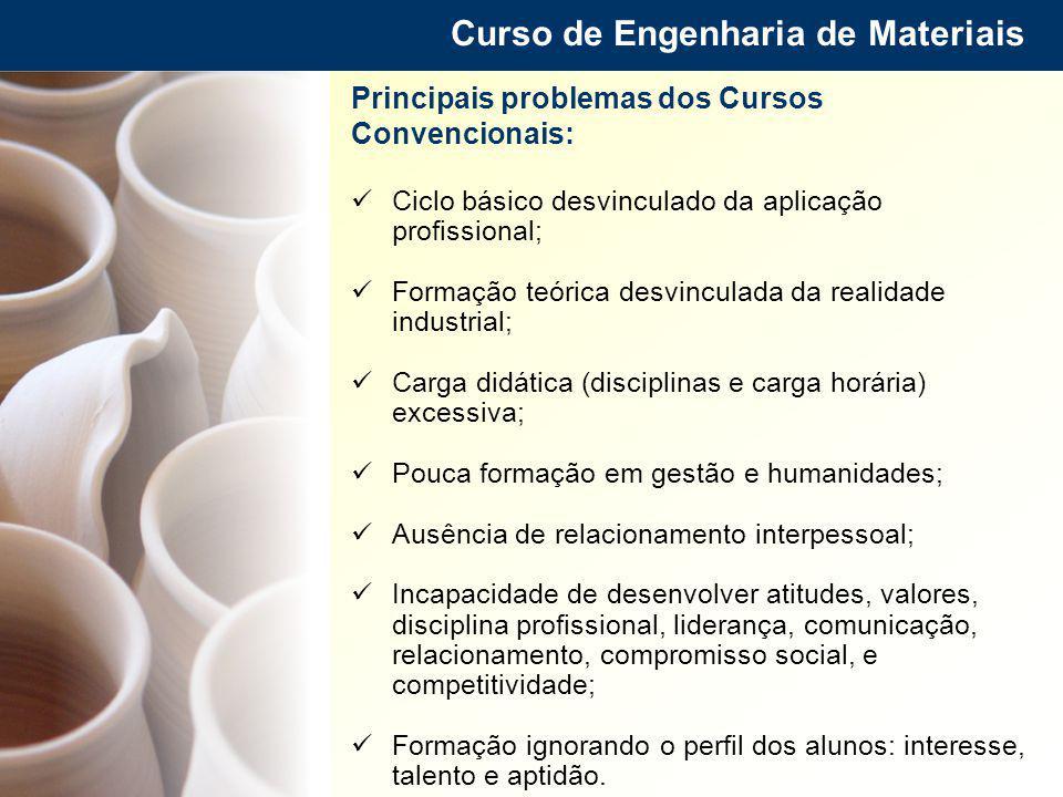 Curso de Engenharia de Materiais Principais problemas dos Cursos Convencionais: Ciclo básico desvinculado da aplicação profissional; Formação teórica