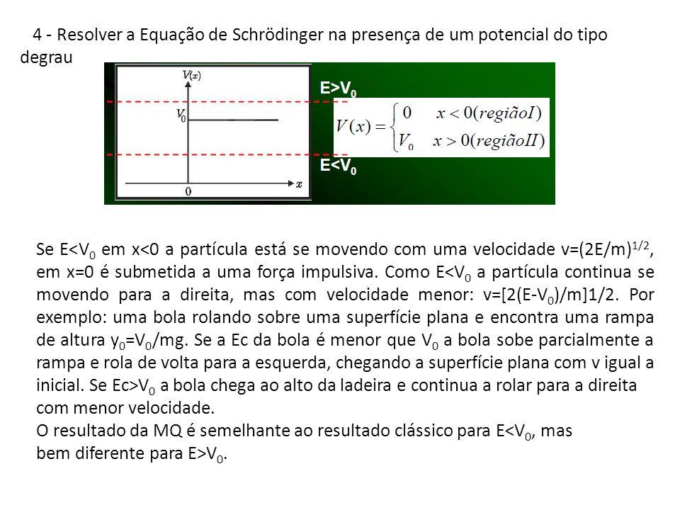 4 - Resolver a Equação de Schrödinger na presença de um potencial do tipo degrau Se E V 0 a bola chega ao alto da ladeira e continua a rolar para a di