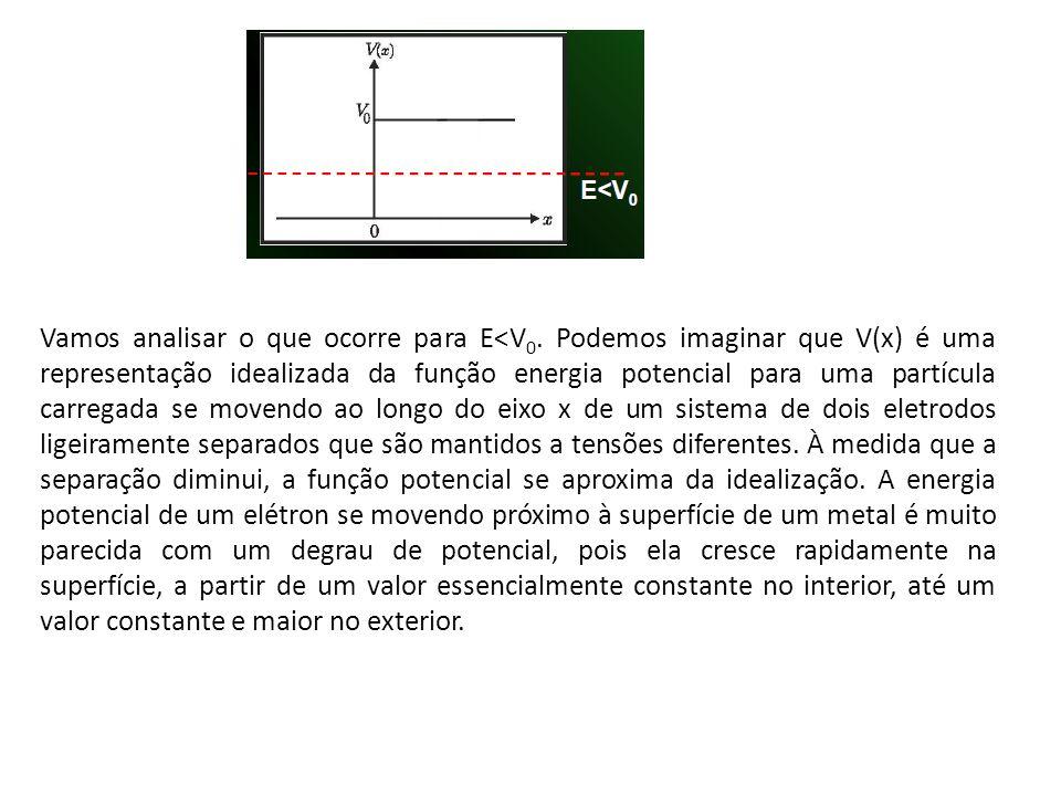 Vamos analisar o que ocorre para E<V 0. Podemos imaginar que V(x) é uma representação idealizada da função energia potencial para uma partícula carreg