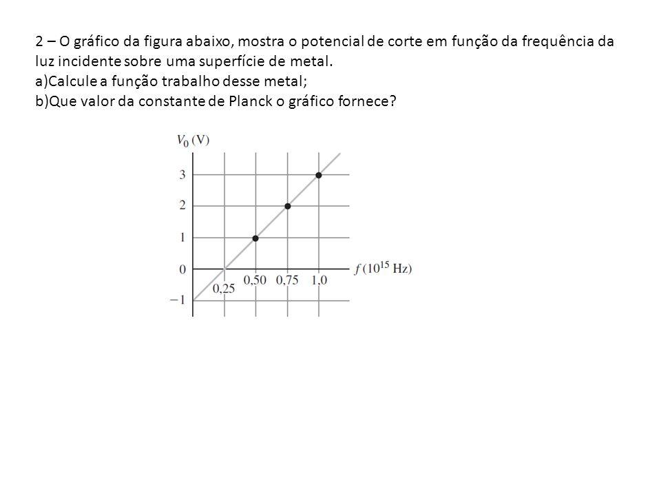 2 – O gráfico da figura abaixo, mostra o potencial de corte em função da frequência da luz incidente sobre uma superfície de metal. a)Calcule a função