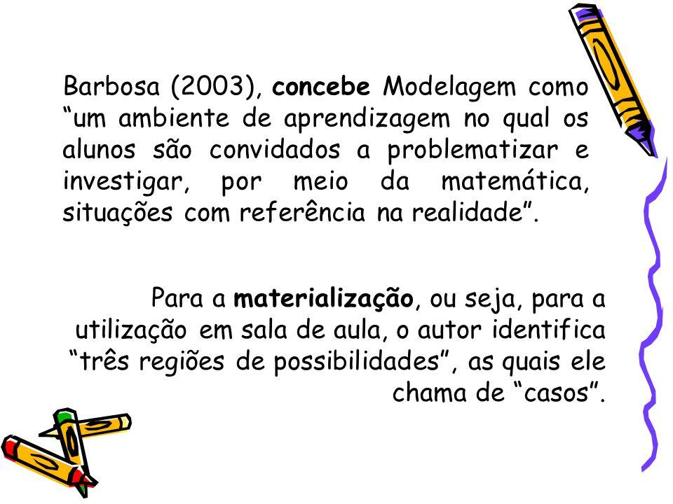 Barbosa (2003), concebe Modelagem como um ambiente de aprendizagem no qual os alunos são convidados a problematizar e investigar, por meio da matemáti
