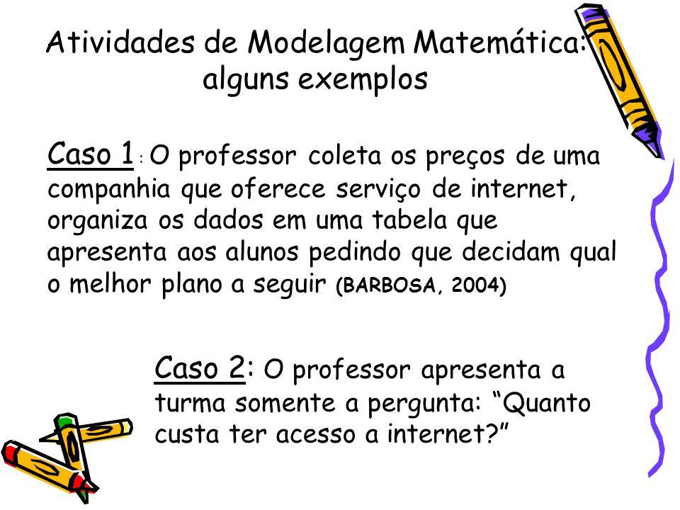 Atividades de Modelagem Matemática: alguns exemplos Caso 1 : O professor coleta os preços de uma companhia que oferece serviço de internet, organiza o