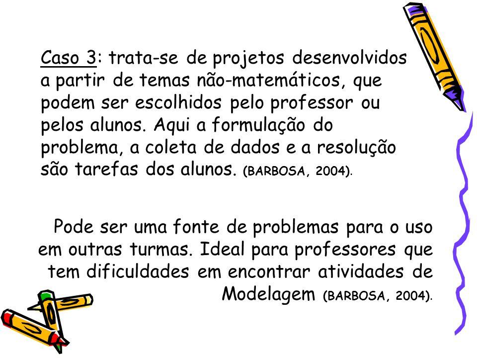 Caso 3: trata-se de projetos desenvolvidos a partir de temas não-matemáticos, que podem ser escolhidos pelo professor ou pelos alunos. Aqui a formulaç