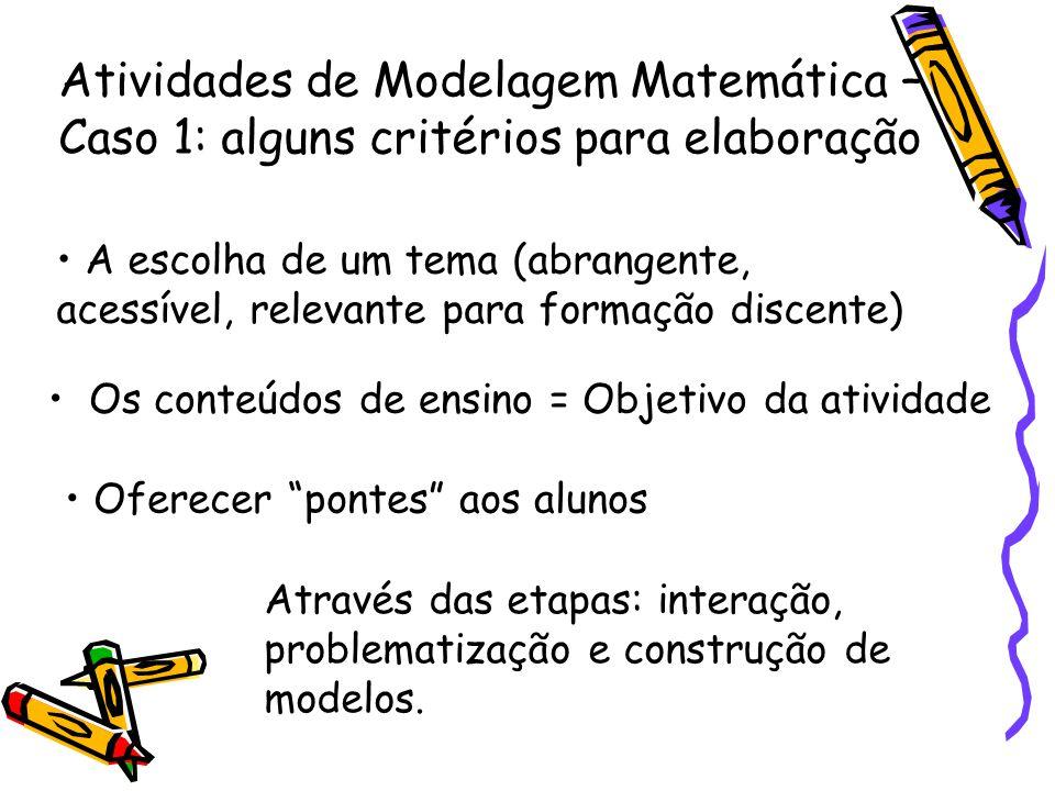 Atividades de Modelagem Matemática – Caso 1: alguns critérios para elaboração A escolha de um tema (abrangente, acessível, relevante para formação dis