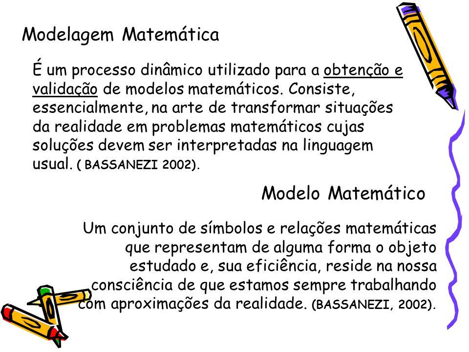 Modelagem Matemática É um processo dinâmico utilizado para a obtenção e validação de modelos matemáticos. Consiste, essencialmente, na arte de transfo