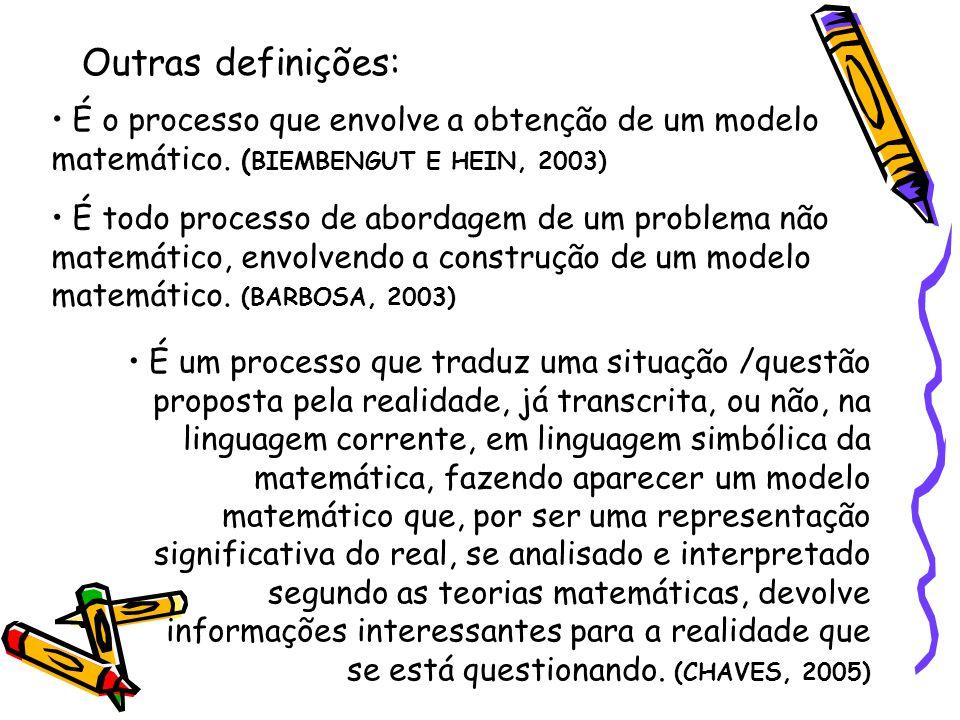 Outras definições: É o processo que envolve a obtenção de um modelo matemático. ( BIEMBENGUT E HEIN, 2003) É todo processo de abordagem de um problema