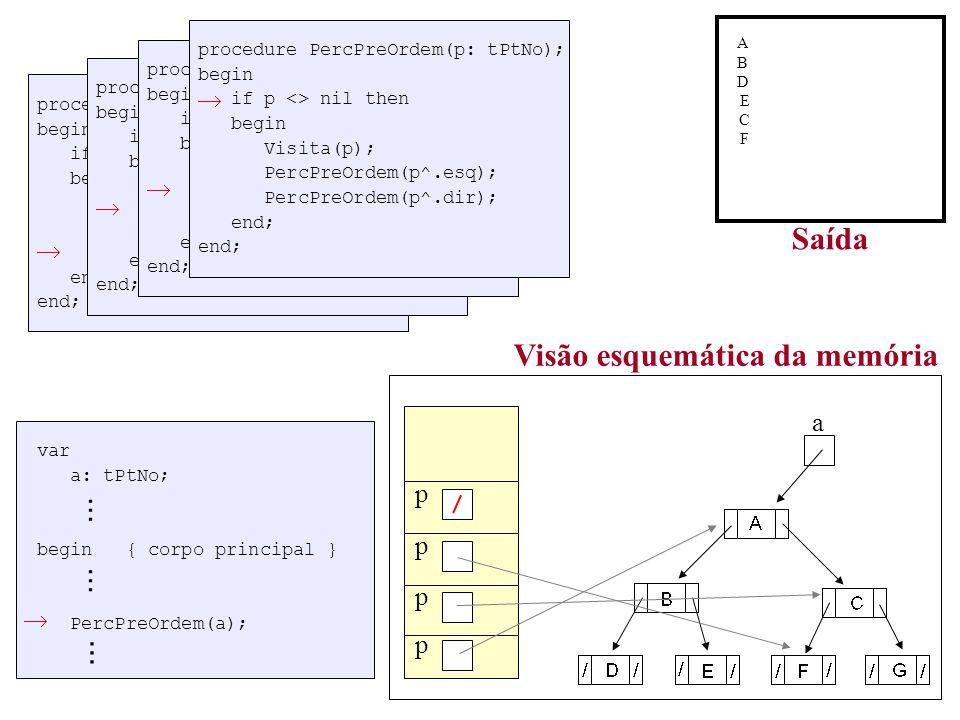 procedure PercPreOrdem(p: tPtNo); begin if p <> nil then begin Visita(p); PercPreOrdem(p^.esq); PercPreOrdem(p^.dir); end; end; a Visão esquemática da memória var a: tPtNo; begin { corpo principal } PercPreOrdem(a);...