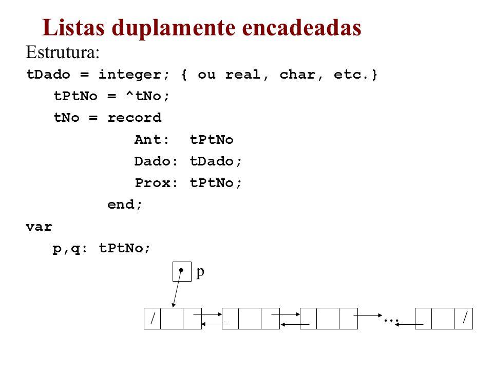 Listas duplamente encadeadas Estrutura: tDado = integer; { ou real, char, etc.} tPtNo = ^tNo; tNo = record Ant: tPtNo Dado: tDado; Prox: tPtNo; end; v