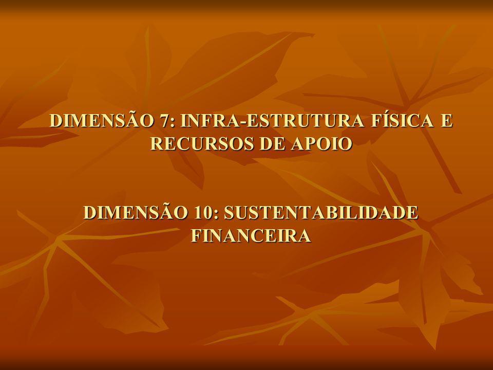 DIMENSÃO 7: INFRA-ESTRUTURA FÍSICA E RECURSOS DE APOIO DIMENSÃO 10: SUSTENTABILIDADE FINANCEIRA