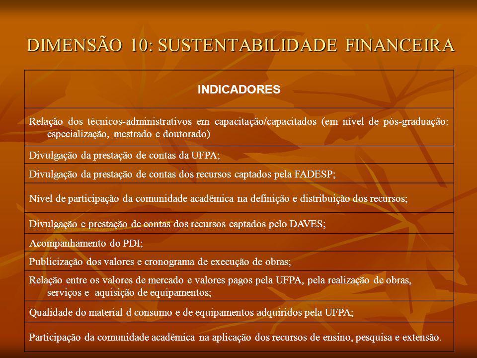 DIMENSÃO 10: SUSTENTABILIDADE FINANCEIRA INDICADORES Relação dos técnicos-administrativos em capacitação/capacitados (em nível de pós-graduação: espec