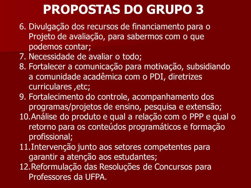 PROPOSTAS DO GRUPO 3 6.Divulgação dos recursos de financiamento para o Projeto de avaliação, para sabermos com o que podemos contar; 7.Necessidade de