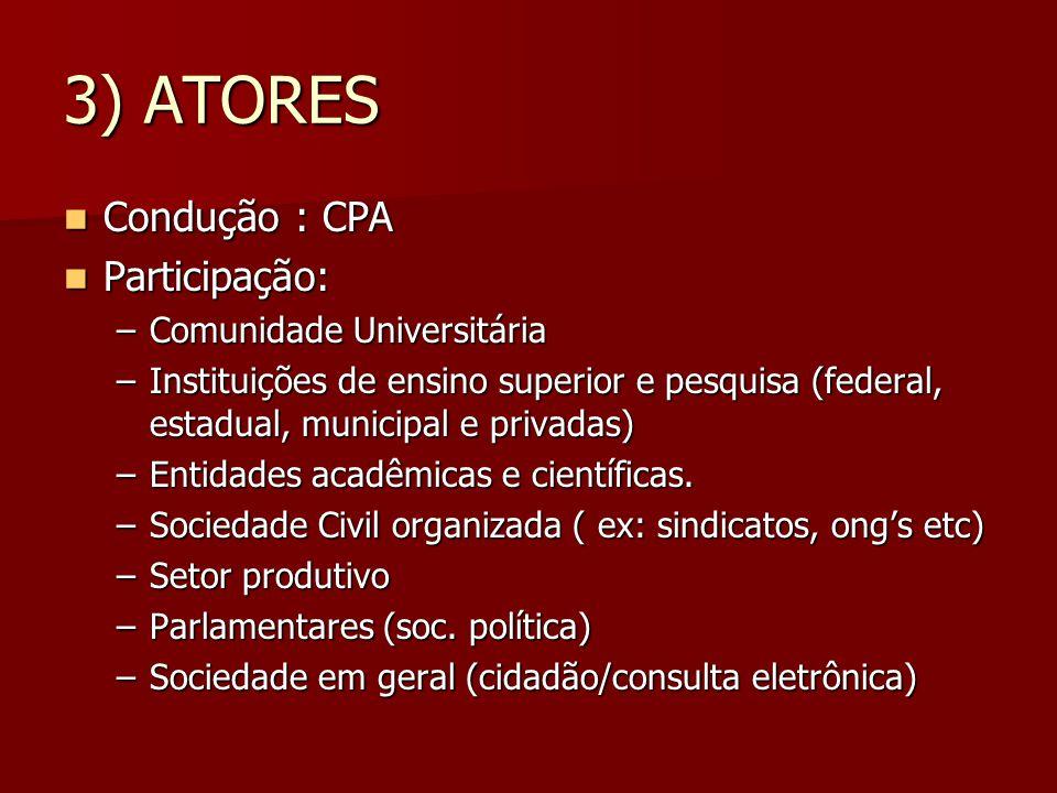 3) ATORES Condução : CPA Condução : CPA Participação: Participação: –Comunidade Universitária –Instituições de ensino superior e pesquisa (federal, estadual, municipal e privadas) –Entidades acadêmicas e científicas.
