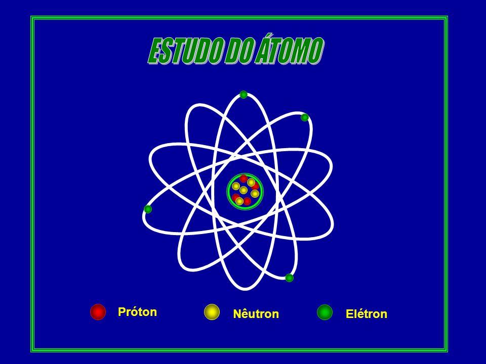 Próton NêutronElétron Número de prótons: ________ Nome do elemento: ___________ 5 BORO 4 BERÍLIO 2 HÉLIO Os diferentes tipos de átomos (elementos químicos) são identificados pela quantidade de prótons (P) que possui Os diferentes tipos de átomos (elementos químicos) são identificados pela quantidade de prótons (P) que possui Esta quantidade de prótons recebe o nome de NÚMERO ATÔMICO e é representado pela letra Z Esta quantidade de prótons recebe o nome de NÚMERO ATÔMICO e é representado pela letra Z Z = P