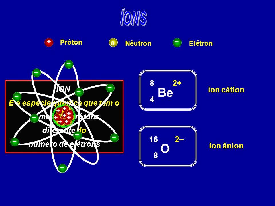 ÍON É a espécie química que tem o número de prótons diferente do número de elétrons ÍON É a espécie química que tem o número de prótons diferente do n