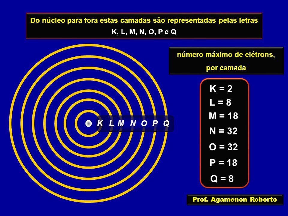 Do núcleo para fora estas camadas são representadas pelas letras K, L, M, N, O, P e Q Do núcleo para fora estas camadas são representadas pelas letras