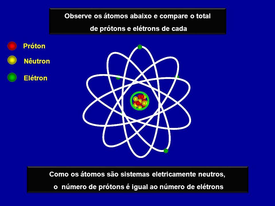 Próton NêutronElétron Compare o número atômico dos três átomos acima .