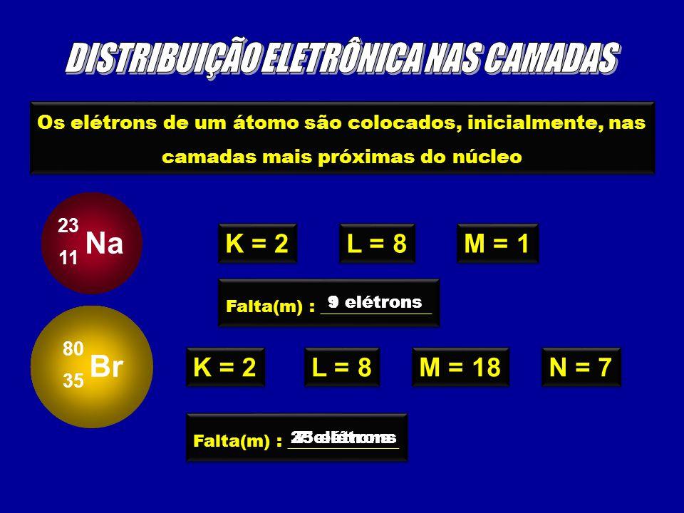 Os elétrons de um átomo são colocados, inicialmente, nas camadas mais próximas do núcleo Na 23 11 K = 2 L = 8 M = 1 Br 80 35 K = 2 L = 8 M = 18 N = 7
