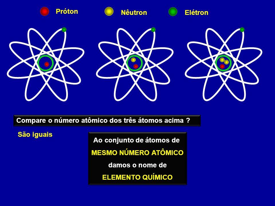 Próton NêutronElétron Compare o número atômico dos três átomos acima ? São iguais Ao conjunto de átomos de MESMO NÚMERO ATÔMICO damos o nome de ELEMEN