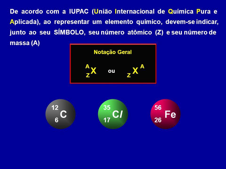 ClCl 35 17 ClCl 37 17 Z = 17 A = 35 N = 18 Z = 17 A = 37 N = 20 Estes átomos possuem o mesmo número atômico e diferentes números de nêutrons, conseqüentemente, números de massa diferentes Átomos que possuem mesmo número atômico e diferentes números de massa são denominados de ISÓTOPOS