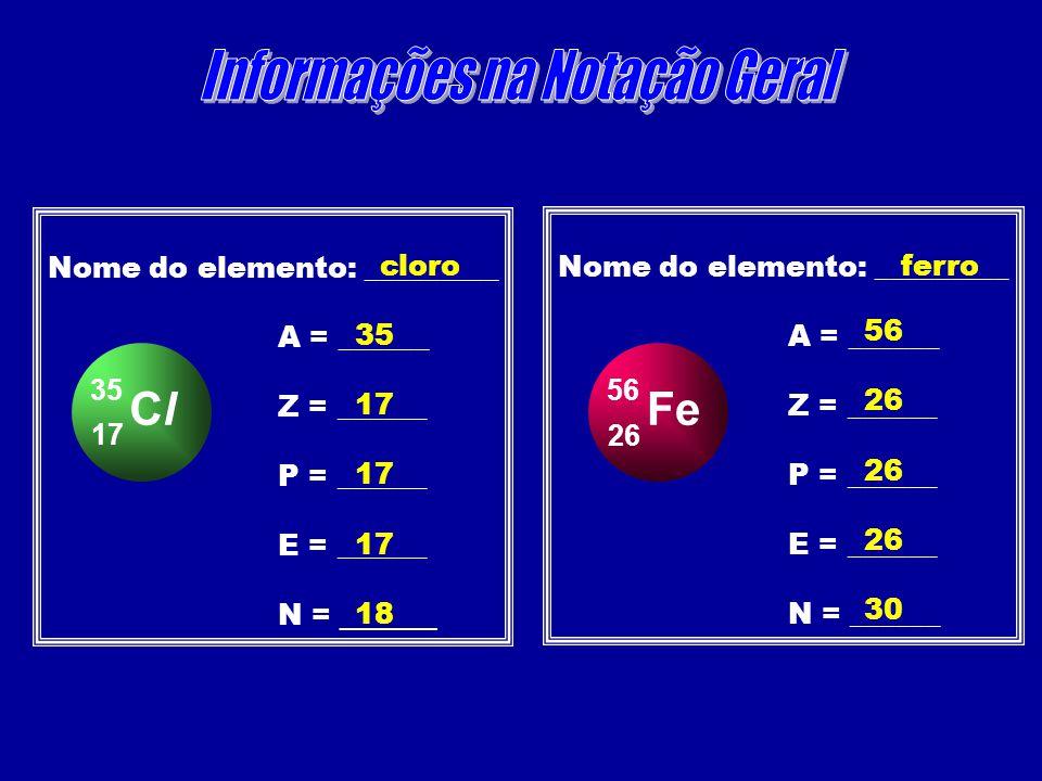 Do núcleo para fora estas camadas são representadas pelas letras K, L, M, N, O, P e Q Do núcleo para fora estas camadas são representadas pelas letras K, L, M, N, O, P e Q L MNOPQK número máximo de elétrons, por camada K = 2 L = 8 M = 18 N = 32 O = 32 P = 18 Q = 8 Prof.