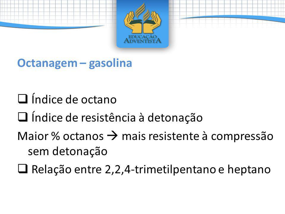 Octanagem – gasolina Índice de octano Índice de resistência à detonação Maior % octanos mais resistente à compressão sem detonação Relação entre 2,2,4