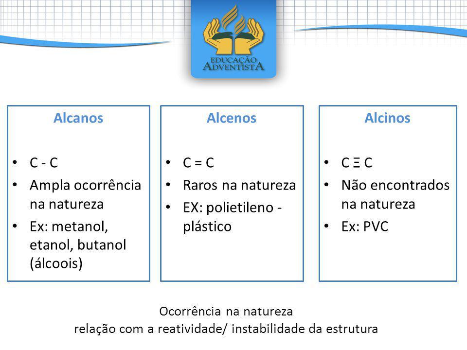 Alcanos C - C Ampla ocorrência na natureza Ex: metanol, etanol, butanol (álcoois) Alcenos C = C Raros na natureza EX: polietileno - plástico Alcinos C