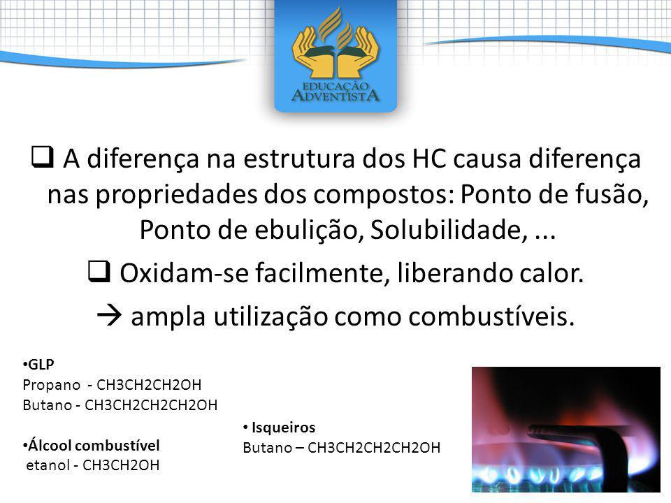 A diferença na estrutura dos HC causa diferença nas propriedades dos compostos: Ponto de fusão, Ponto de ebulição, Solubilidade,... Oxidam-se facilmen
