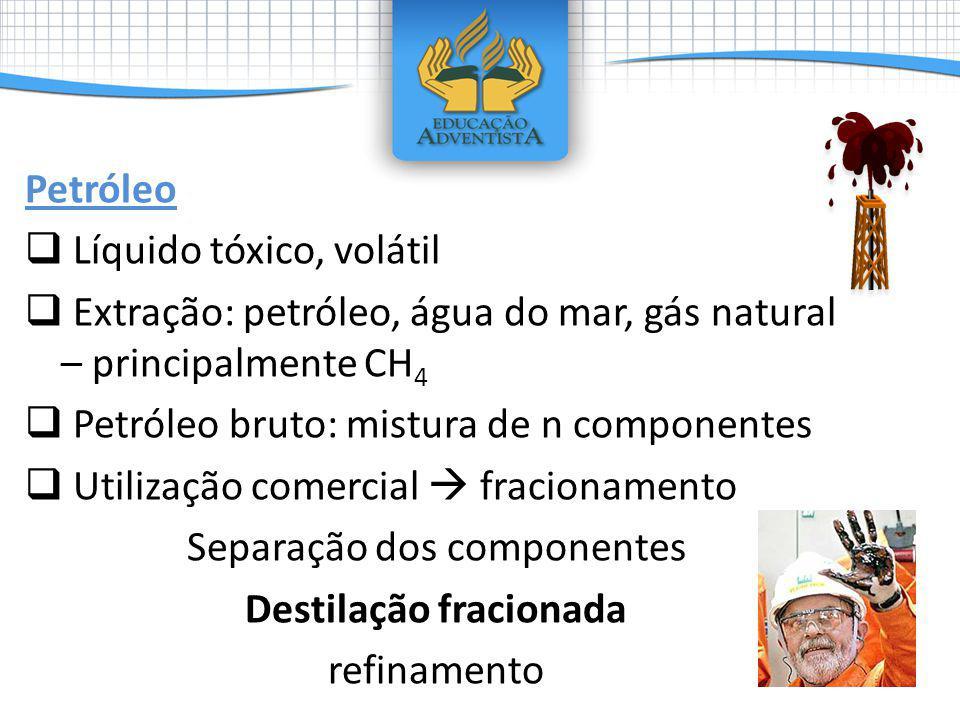 Petróleo Líquido tóxico, volátil Extração: petróleo, água do mar, gás natural – principalmente CH 4 Petróleo bruto: mistura de n componentes Utilizaçã