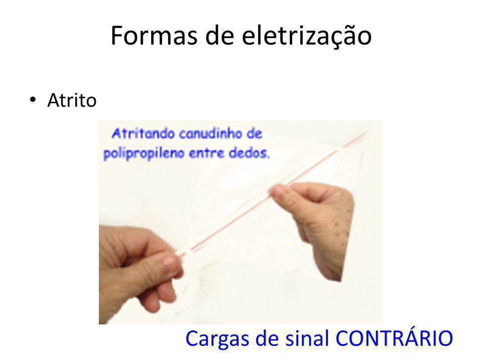 Formas de eletrização Atrito Cargas de sinal CONTRÁRIO