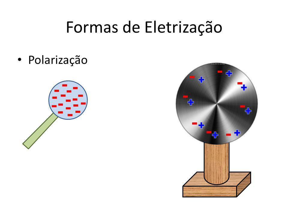 Formas de Eletrização Polarização