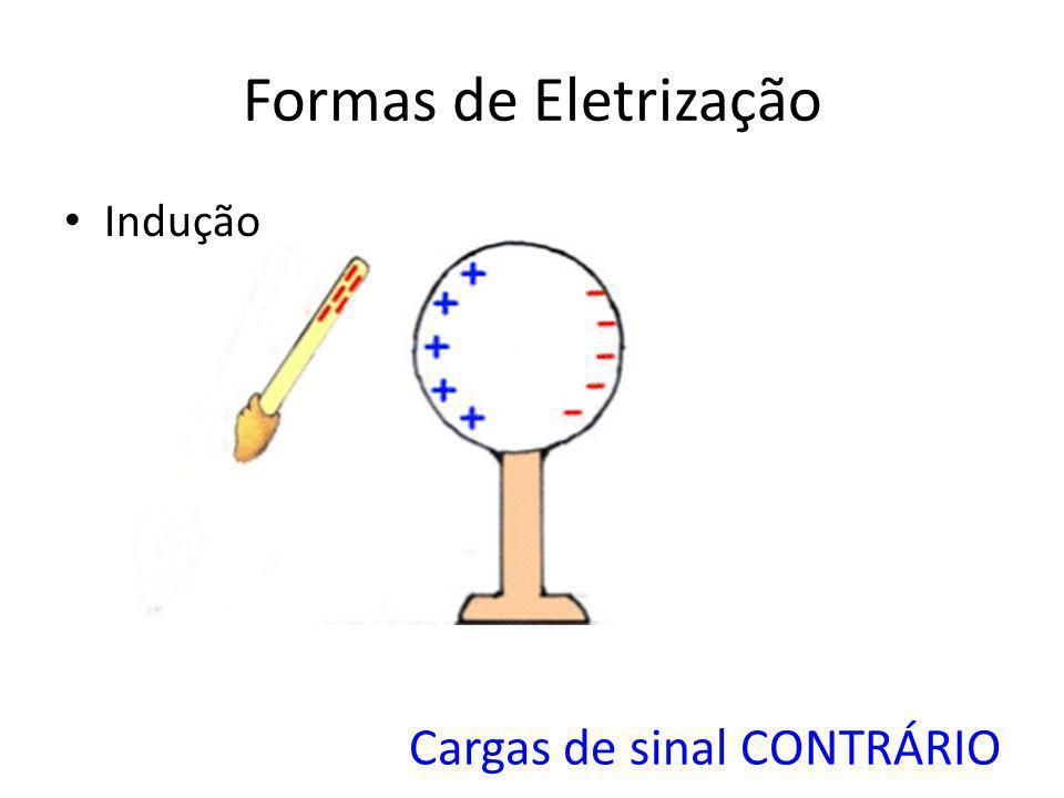 Formas de Eletrização Indução Cargas de sinal CONTRÁRIO