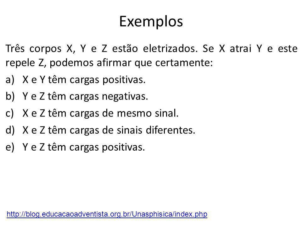 Exemplos Três corpos X, Y e Z estão eletrizados. Se X atrai Y e este repele Z, podemos afirmar que certamente: a)X e Y têm cargas positivas. b)Y e Z t