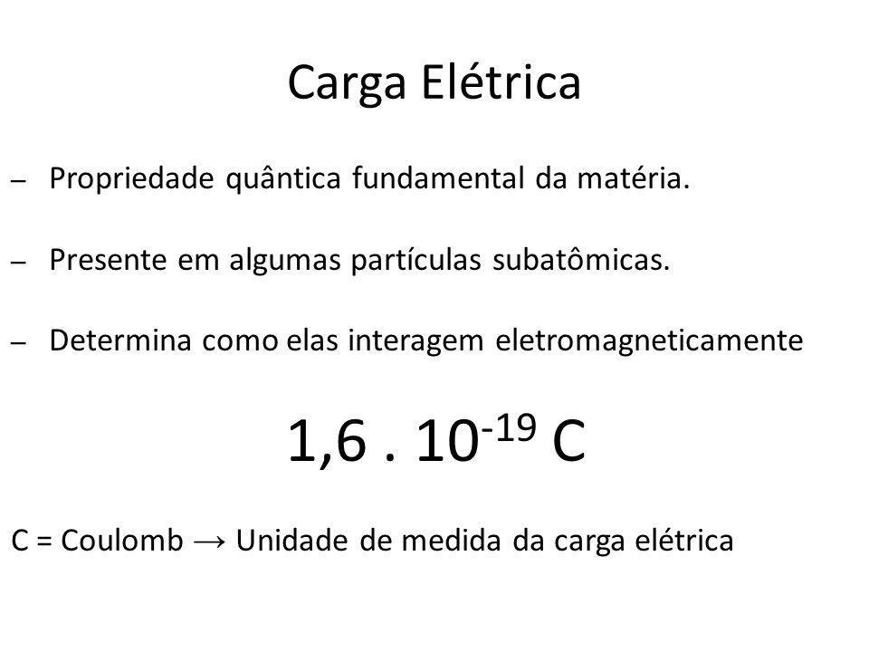Carga Elétrica – Propriedade quântica fundamental da matéria. – Presente em algumas partículas subatômicas. – Determina como elas interagem eletromagn