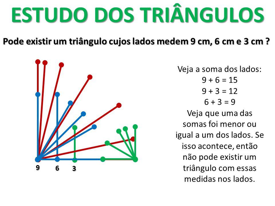 ESTUDO DOS TRIÂNGULOS Pode existir um triângulo cujos lados medem 9 cm, 6 cm e 3 cm ? 9 6 3 Veja a soma dos lados: 9 + 6 = 15 9 + 3 = 12 6 + 3 = 9 Vej