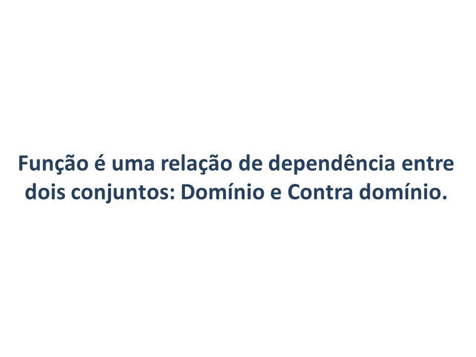 Função é uma relação de dependência entre dois conjuntos: Domínio e Contra domínio.