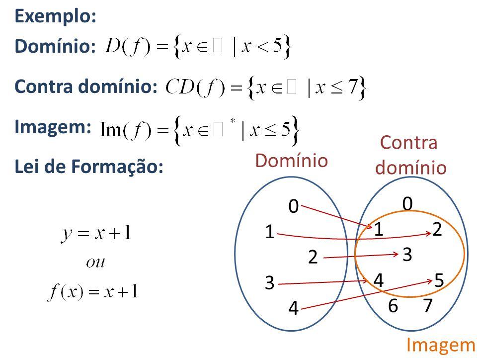 Exemplo: Domínio: Contra domínio: Imagem: Lei de Formação: 0 1 2 3 4 0 1 2 3 4 5 6 7 Contra domínio Domínio Imagem