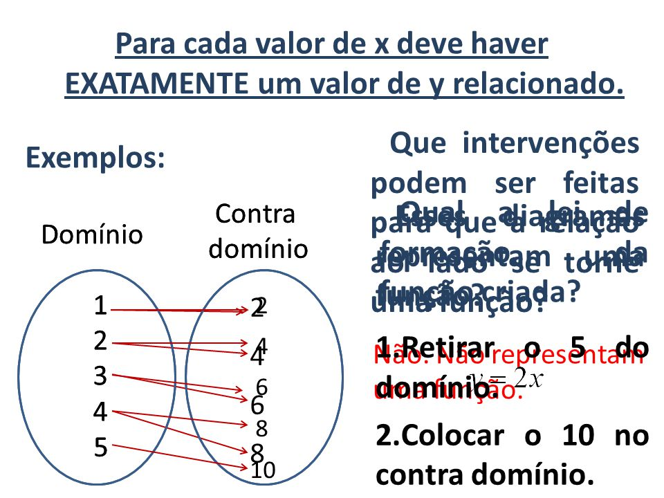 Para cada valor de x deve haver EXATAMENTE um valor de y relacionado. Exemplos: 12341234 24682468 Contra domínio Domínio Não. Não representam uma funç