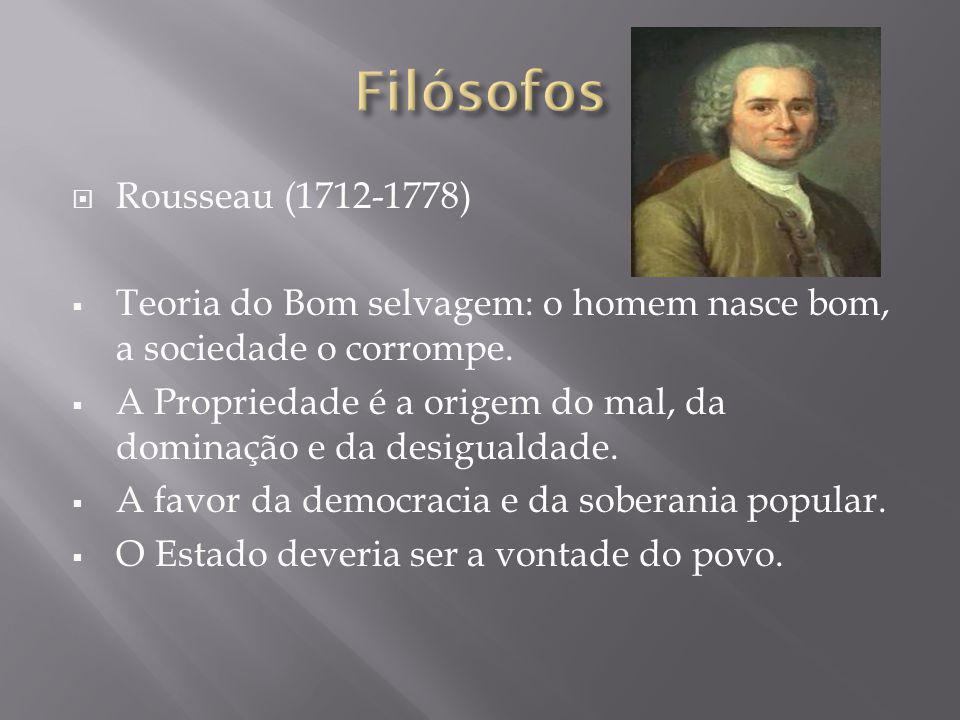 Rousseau (1712-1778) Teoria do Bom selvagem: o homem nasce bom, a sociedade o corrompe. A Propriedade é a origem do mal, da dominação e da desigualdad