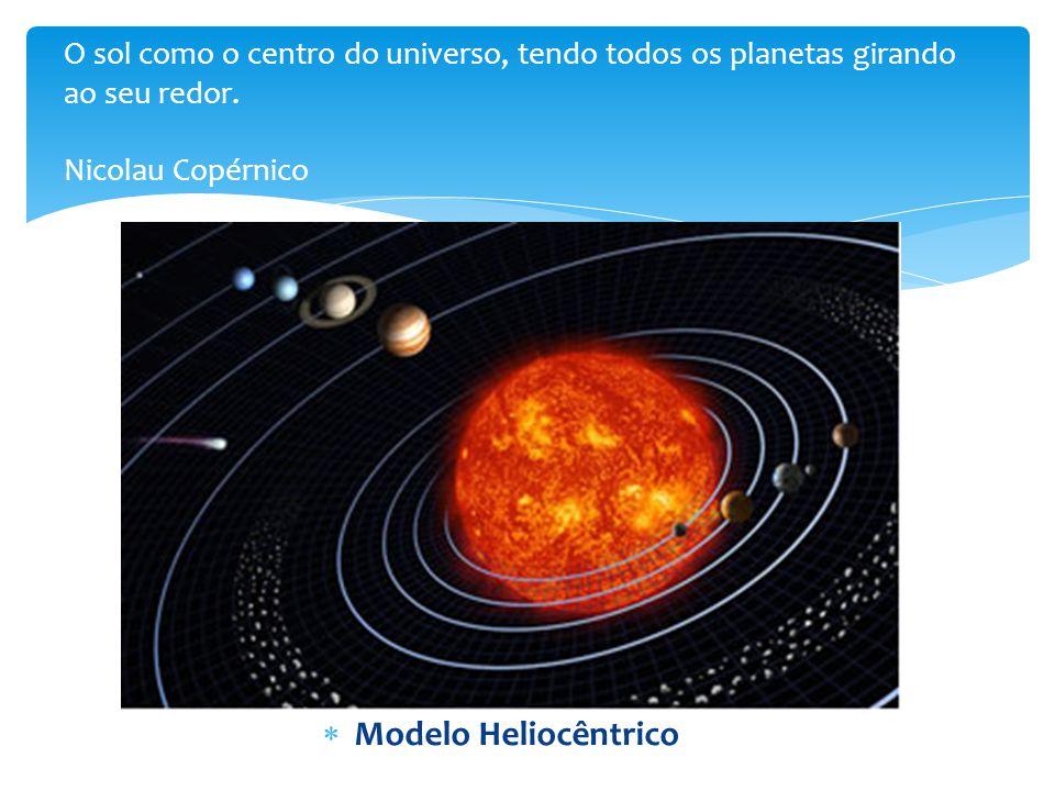 Modelo Heliocêntrico O sol como o centro do universo, tendo todos os planetas girando ao seu redor. Nicolau Copérnico