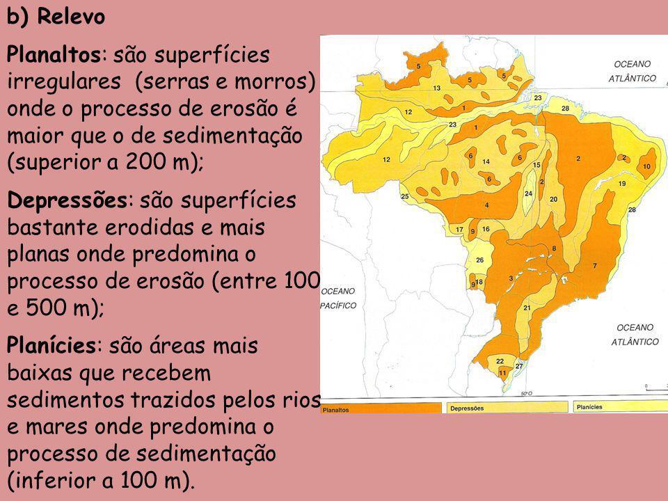 b) Relevo Planaltos: são superfícies irregulares (serras e morros) onde o processo de erosão é maior que o de sedimentação (superior a 200 m); Depressões: são superfícies bastante erodidas e mais planas onde predomina o processo de erosão (entre 100 e 500 m); Planícies: são áreas mais baixas que recebem sedimentos trazidos pelos rios e mares onde predomina o processo de sedimentação (inferior a 100 m).