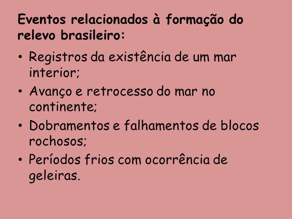 Eventos relacionados à formação do relevo brasileiro: Registros da existência de um mar interior; Avanço e retrocesso do mar no continente; Dobramento