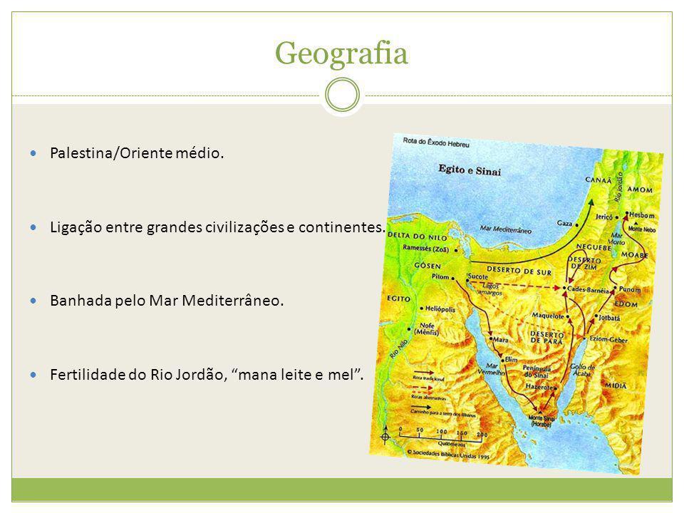 Geografia Palestina/Oriente médio. Ligação entre grandes civilizações e continentes. Banhada pelo Mar Mediterrâneo. Fertilidade do Rio Jordão, mana le