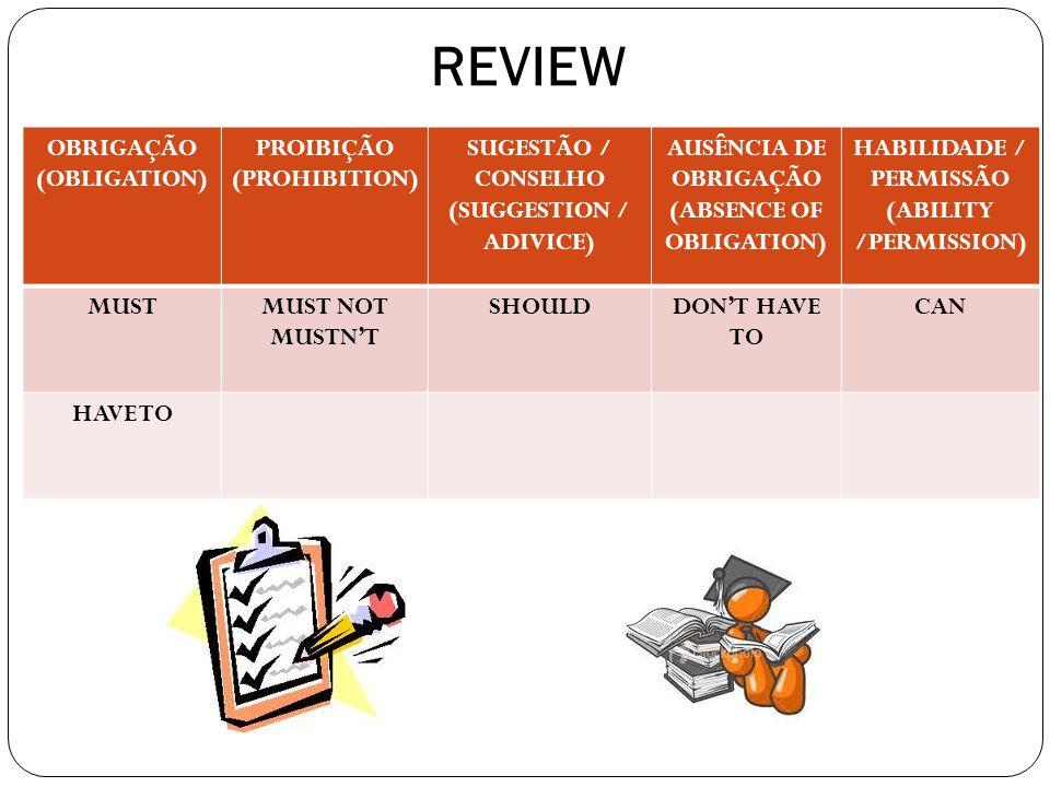 REVIEW OBRIGAÇÃO (OBLIGATION) PROIBIÇÃO (PROHIBITION) SUGESTÃO / CONSELHO (SUGGESTION / ADIVICE) AUSÊNCIA DE OBRIGAÇÃO (ABSENCE OF OBLIGATION) HABILIDADE / PERMISSÃO (ABILITY /PERMISSION) MUSTMUST NOT MUSTNT SHOULDDONT HAVE TO CAN HAVE TO